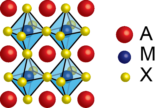 Halide perovskite crystal structure.